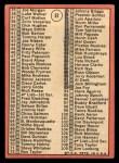 1969 Topps #57 xCLR  -  Denny McLain Checklist 1   Back Thumbnail