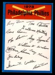 1973 Topps Blue Checklist   Phillies Front Thumbnail