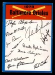 1973 Topps Blue Team Checklists #2   Baltimore Orioles Front Thumbnail