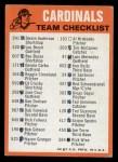 1973 Topps Blue Team Checklists #23   St. Louis Cardinals Back Thumbnail