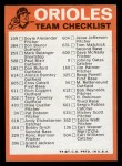 1973 Topps Blue Team Checklists #2   Baltimore Orioles Back Thumbnail