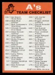 1973 Topps Blue Team Checklists #18   Oakland Athletics Back Thumbnail