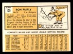 1963 Topps #105 ^xSTR^ Ron Fairly  Back Thumbnail