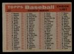 1958 Topps #341   Pirates Team Checklist Back Thumbnail