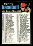 1971 Topps #369 ORG  Checklist 4 Front Thumbnail