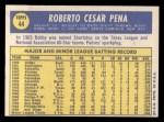 1970 Topps #44  Roberto Pena  Back Thumbnail