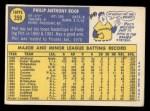 1970 Topps #359  Phil Roof  Back Thumbnail