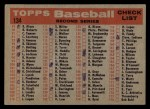 1958 Topps #134   Phillies Team Checklist Back Thumbnail
