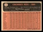 1966 Topps #59   Reds Team Back Thumbnail