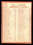 1964 Topps #12   -  Al Kaline / Harmon Killebrew / Dick Stuart AL RBI Leaders Back Thumbnail