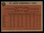 1962 Topps #61   Cardinals Team Back Thumbnail