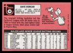 1969 Topps #68  Dave Duncan  Back Thumbnail