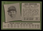 1971 Topps #14  Dave Concepcion  Back Thumbnail