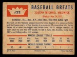 1960 Fleer #22  Ducky Medwick  Back Thumbnail