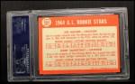 1964 Topps #564   -  Jerry McNertney / Joe McCabe American League Rookies Back Thumbnail