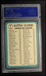 1965 Topps #1   -  Tony Oliva / Brooks Robinson / Elston Howard AL Batting Leaders Back Thumbnail
