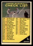 1961 Topps #437 COR  Checklist 6 Front Thumbnail