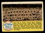 1958 Topps #408 ^ALP^  Orioles Team Checklist Front Thumbnail