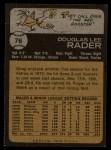 1973 Topps #76  Doug Rader  Back Thumbnail
