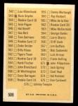 1963 Topps #509 CEN  Checklist 7 Back Thumbnail