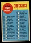 1963 Topps #509 CEN  Checklist 7 Front Thumbnail
