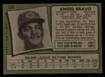 1971 Topps #538  Angel Bravo  Back Thumbnail