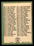 1967 Topps #454 COR  -  Juan Marichal Checklist 6 Back Thumbnail