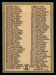 1967 Topps #62 A  -  Frank Robinson Checklist 1 Back Thumbnail