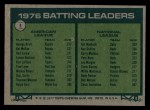 1977 Topps #1   -  George Brett / Bill Madlock Batting Leaders   Back Thumbnail