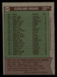 1976 Topps #477   -  Frank Robinson Indians Team Checklist Back Thumbnail