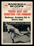 1961 Nu-Card Scoops #446   -   Hal Newhouser  Tigers Beat Out Senators for Pennant Front Thumbnail