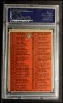 1972 Topps #251 SM  Checklist 3 Back Thumbnail