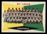 1960 Topps #242   Cardinals Team Checklist Front Thumbnail