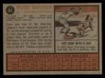 1962 Topps #64  Russ Snyder  Back Thumbnail