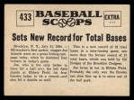 1961 Nu-Card Scoops #433   Joe Adcock   Back Thumbnail