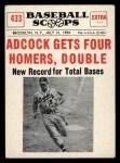 1961 Nu-Card Scoops #433   Joe Adcock   Front Thumbnail