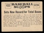 1961 Nu-Card Scoops #433   -   Joe Adcock  Adcock Gets Four Homers and a Double Back Thumbnail