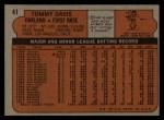 1972 Topps #41  Tommy Davis  Back Thumbnail