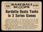 1961 Nu-Card Scoops #435   -   Lew Burdette 3 Wins Back Thumbnail