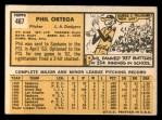 1963 Topps #467  Phil Ortega  Back Thumbnail