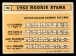 1963 Topps #386 *ERR*  -  Ed Kirkpatrick / John Bateman / Garry Roggenburk / Larry Bearnarth Rookies Back Thumbnail