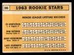 1963 Topps #386 LOW  -  Ed Kirkpatrick / John Bateman / Garry Roggenburk / Larry Bearnarth Rookie Stars Back Thumbnail