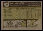 1961 Topps #92  Hal Naragon  Back Thumbnail