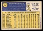 1970 Topps #186  Rick Joseph  Back Thumbnail