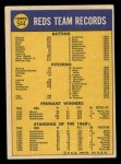 1970 Topps #544   Reds Team Back Thumbnail
