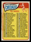 1965 Topps #508 SM  Checklist 7  Front Thumbnail