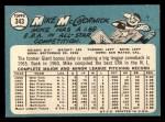 1965 Topps #343  Mike McCormick  Back Thumbnail
