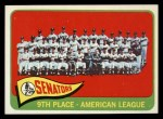 1965 Topps #267   Senators Team Front Thumbnail