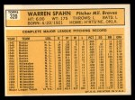1963 Topps #320  Warren Spahn  Back Thumbnail