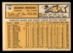 1963 Topps #190  Minnie Minoso  Back Thumbnail